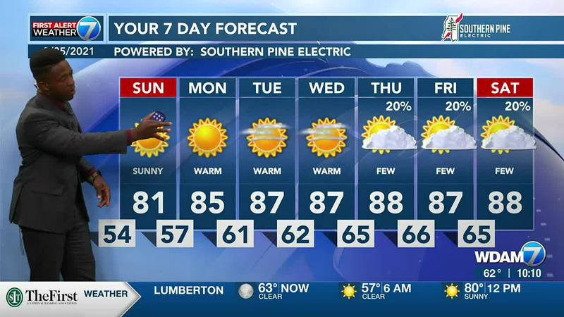 WDAM 7's Branden Walker delivers his forecast for the week ahead in the Pine Belt.