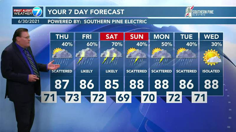 There is a 40% chance for mainly afternoon and early evening showers and thunderstorms Thursday...