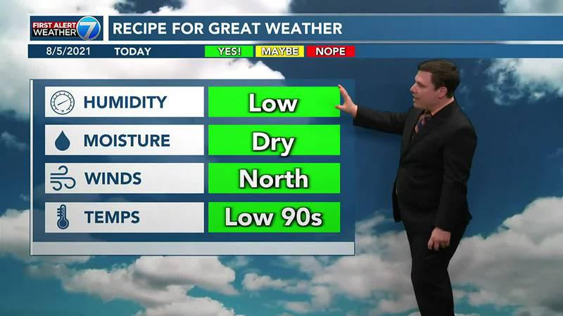 Patrick's Thursday Forecast