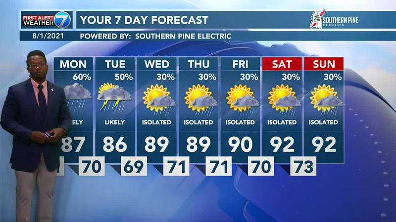 WDAM 7's Branden Walker offers up his take on the Pine Belt weather for the next few days