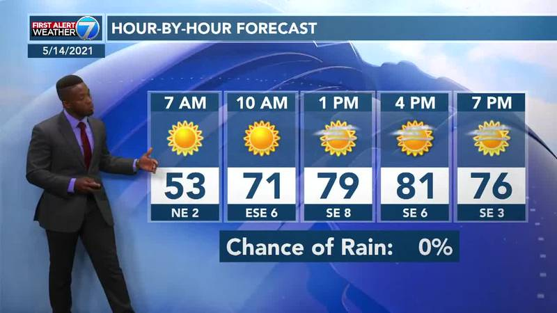 Mostly sunny skies are in the forecast for Saturday and Sunday.