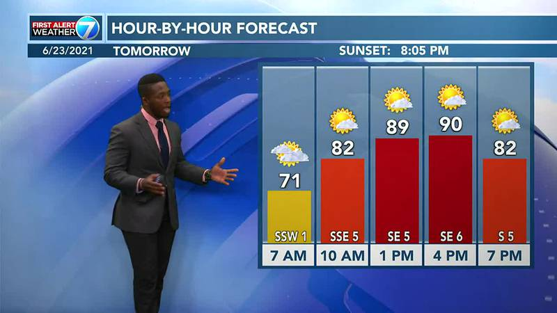 Thursday will be hot with a chance for showers and thunderstorms.