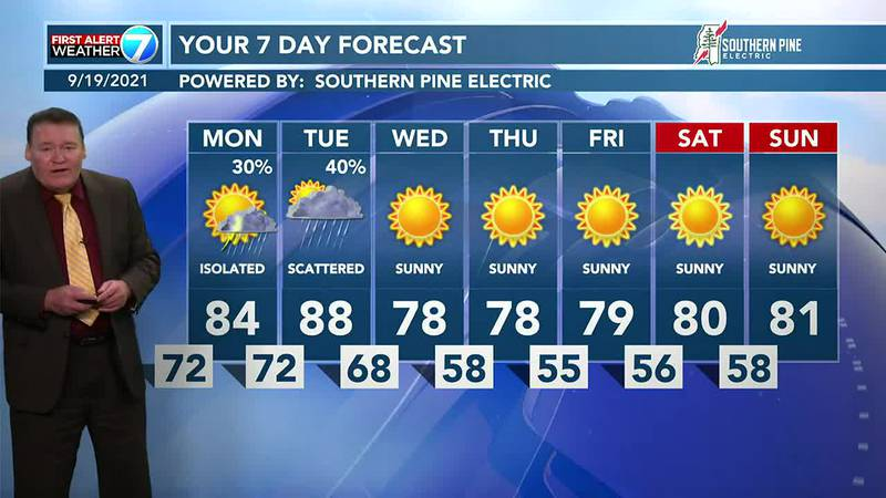 WDAM 7 meteorologist Rex Thompson offers his weekly Pine Belt forecast