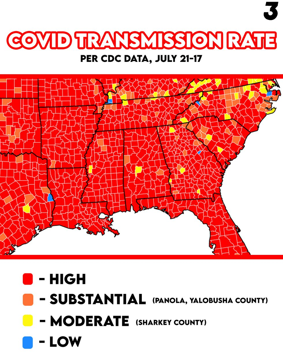 CDC data shows COVID transmission rates