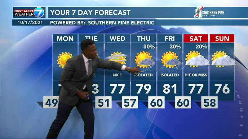 WDAM 7's Branden Walker offers his weekly weather forecast for the Pine Belt.