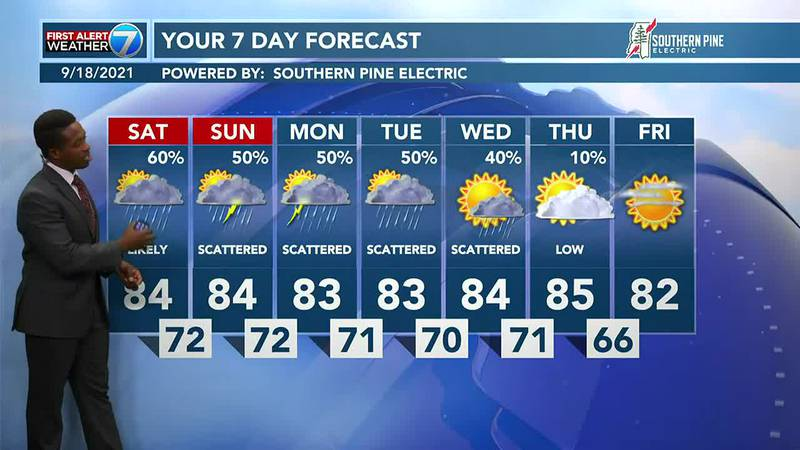WDAM 7's Branden Walker offered up his weekly weather forecast for the Pine Belt.
