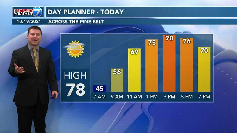 Patrick's Tuesday AM Forecast 10/19