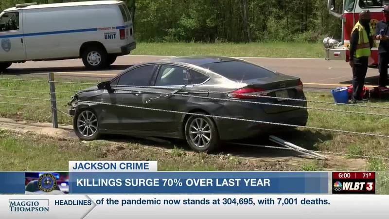 Capital City homicides surge 70% over last year- the deadliest in Jackson history